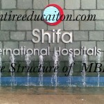 Shifa College of Medicine Fee Structure