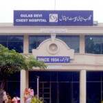 Gulab Devi Postgraduate Medical Institute Lahore Admission
