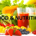 Scope of BS Food And Nutrition For Students