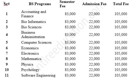 NUST University Fee Structure - Entire Education: Pakistani