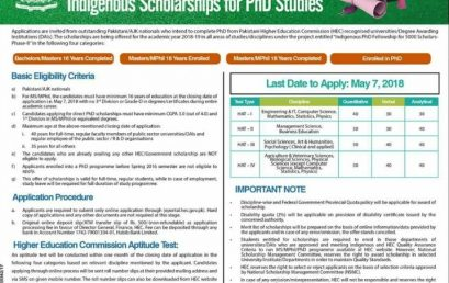HEC Indigenous Scholarship For PhD Studies 2019 Last Date